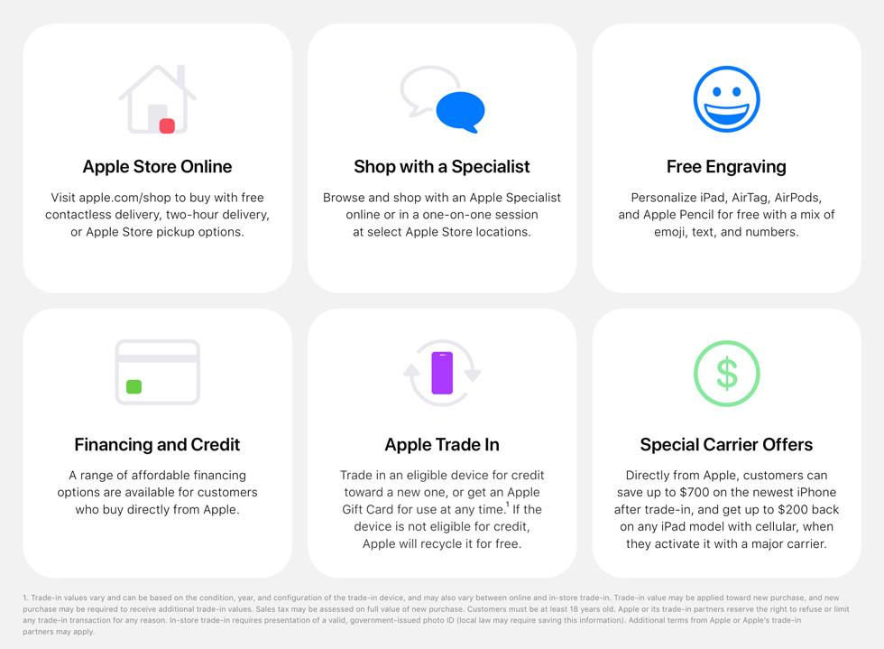 Éventail de services d'achat offerts par Apple.