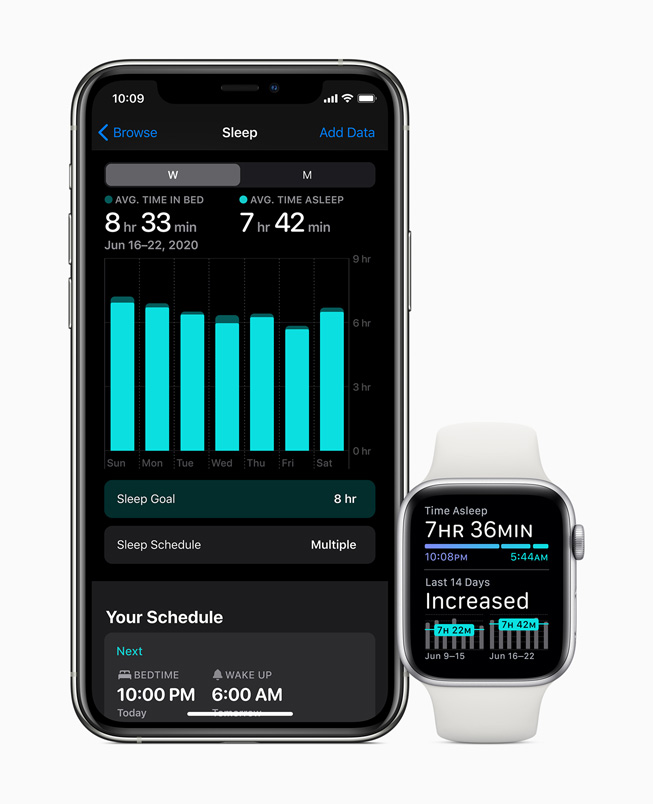 Sleep tracking displayed on Apple Watch Series 5.