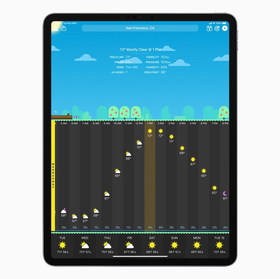 CARROT Weather app displayed on iPad Pro.