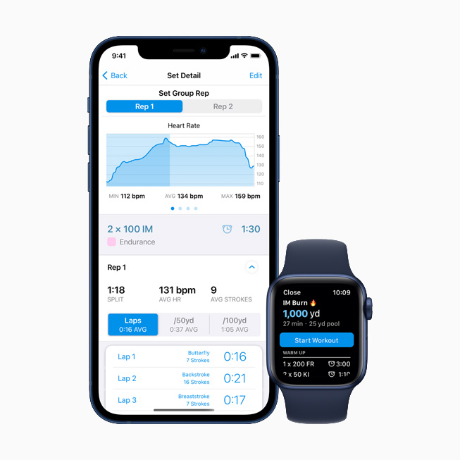 The MySwimPro app displayed on iPhone 12 and Apple Watch Series 6.