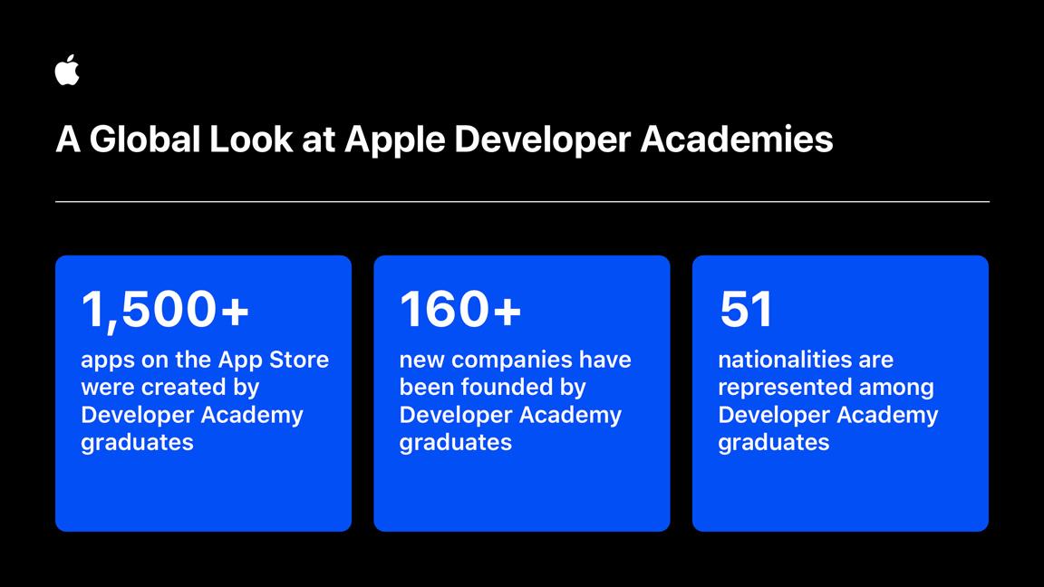 Apple Developer Academy