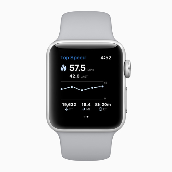apple watch series 4 apps