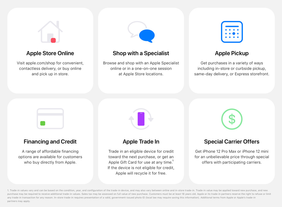 The variety of retail services offered by Apple to aid customers in their purchasing decisions.