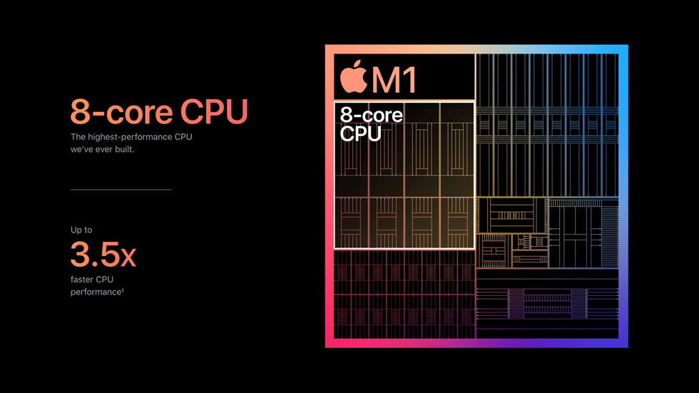 A graphic details key benefits of the 8-core CPU in M1.