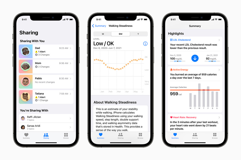 건강 앱에서 Apple의 새로운 공유, 보행 안정성, 추세 기능을 보여주는 각각의 iPhone 12 Pro.