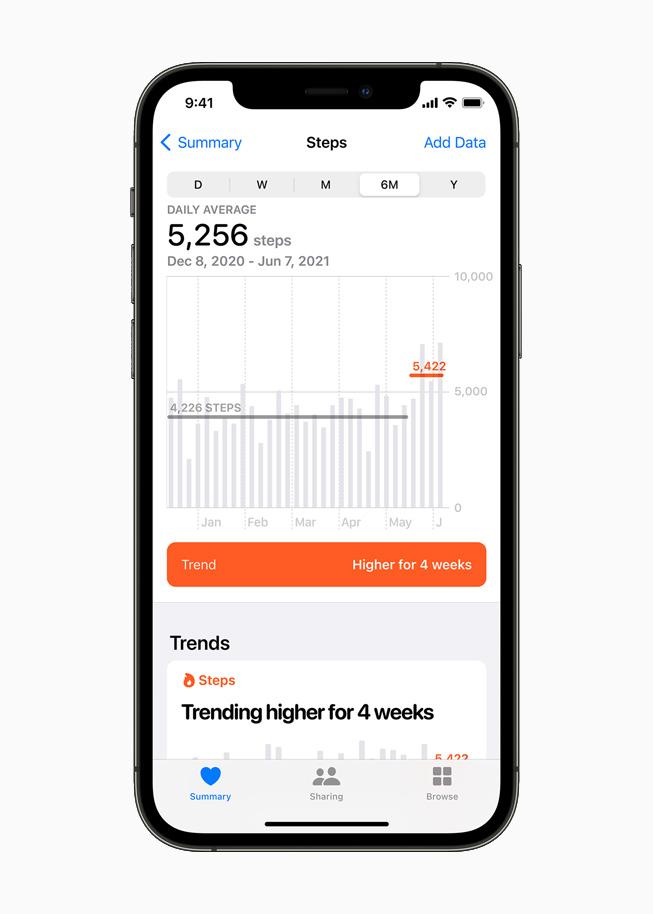 걸음 수에 대한 요약 및 추세 분석을 보여주는 iPhone 12 Pro의 건강 앱.