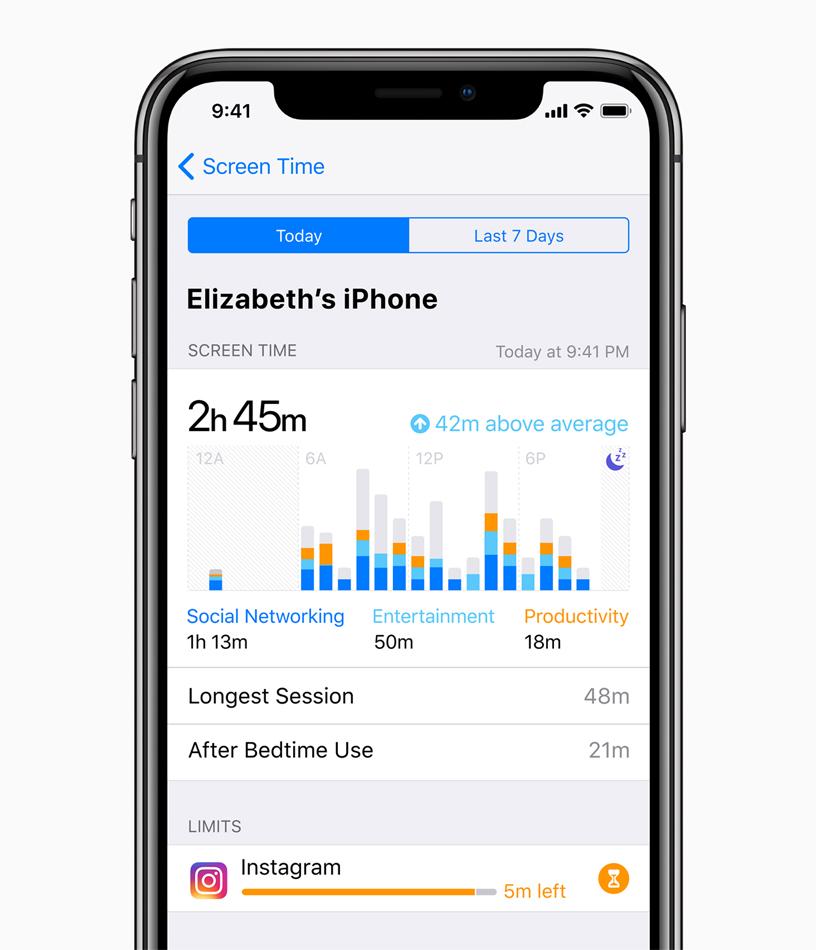 iOS 12 führt neue Funktionen zum Vermeiden von Unterbrechungen und zur Verwaltung der Screen Time ein