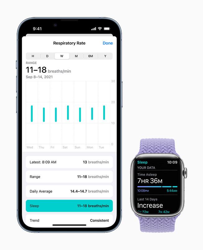 La frequenza respiratoria durante il sonno su un Apple Watch Series 7 con watchOS 8.