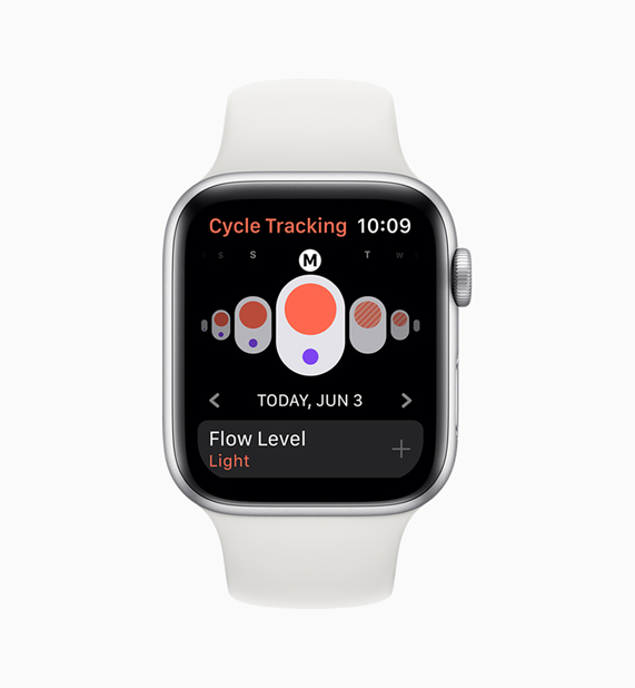 App Cycle Tracking en el Apple Watch.