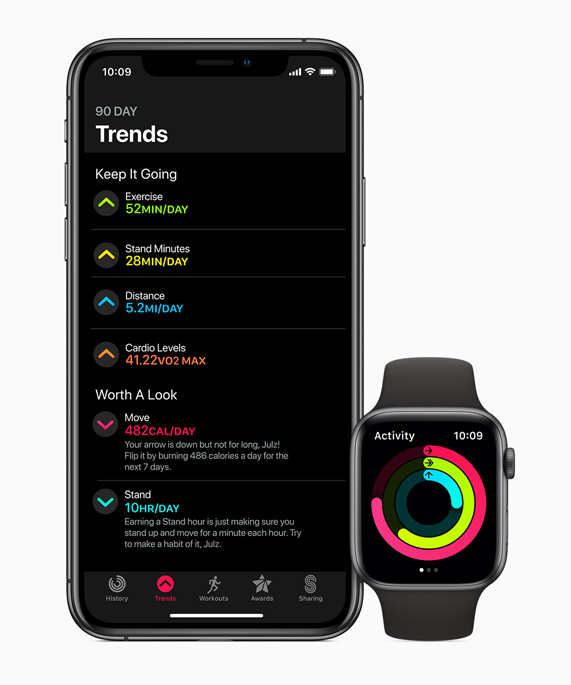 watchOS 6 advances health and fitness capabilities for Apple Watch