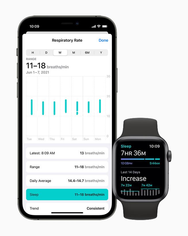 사용자의 수면 중 호흡수를 추적하는 iPhone 12 Pro와 Apple Watch Series 6.