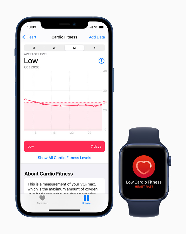 A low cardio fitness classification is displayed in the Health app on iPhone 12 while a low cardio fitness notification is displayed on Apple Watch Series 6.