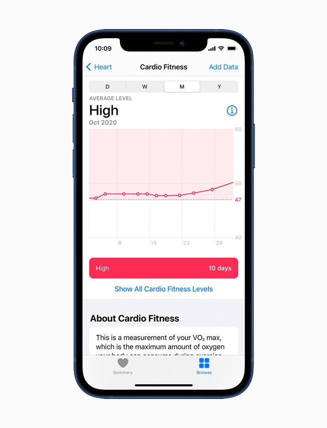 Un iPhone 12 muestra la prestación Niveles de Capacidad Aeróbica de la app Salud.