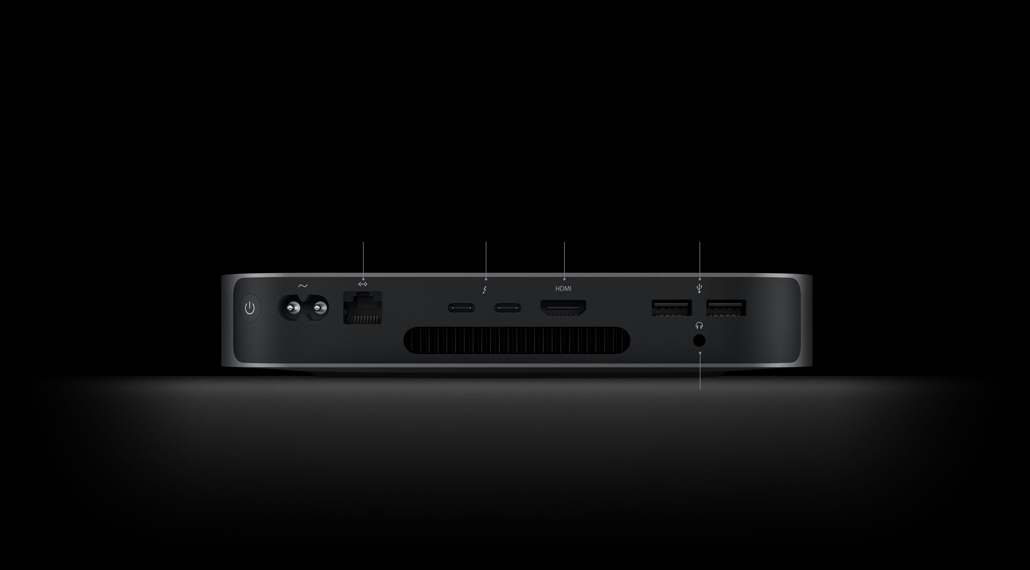 Mini mac Mac Specs,